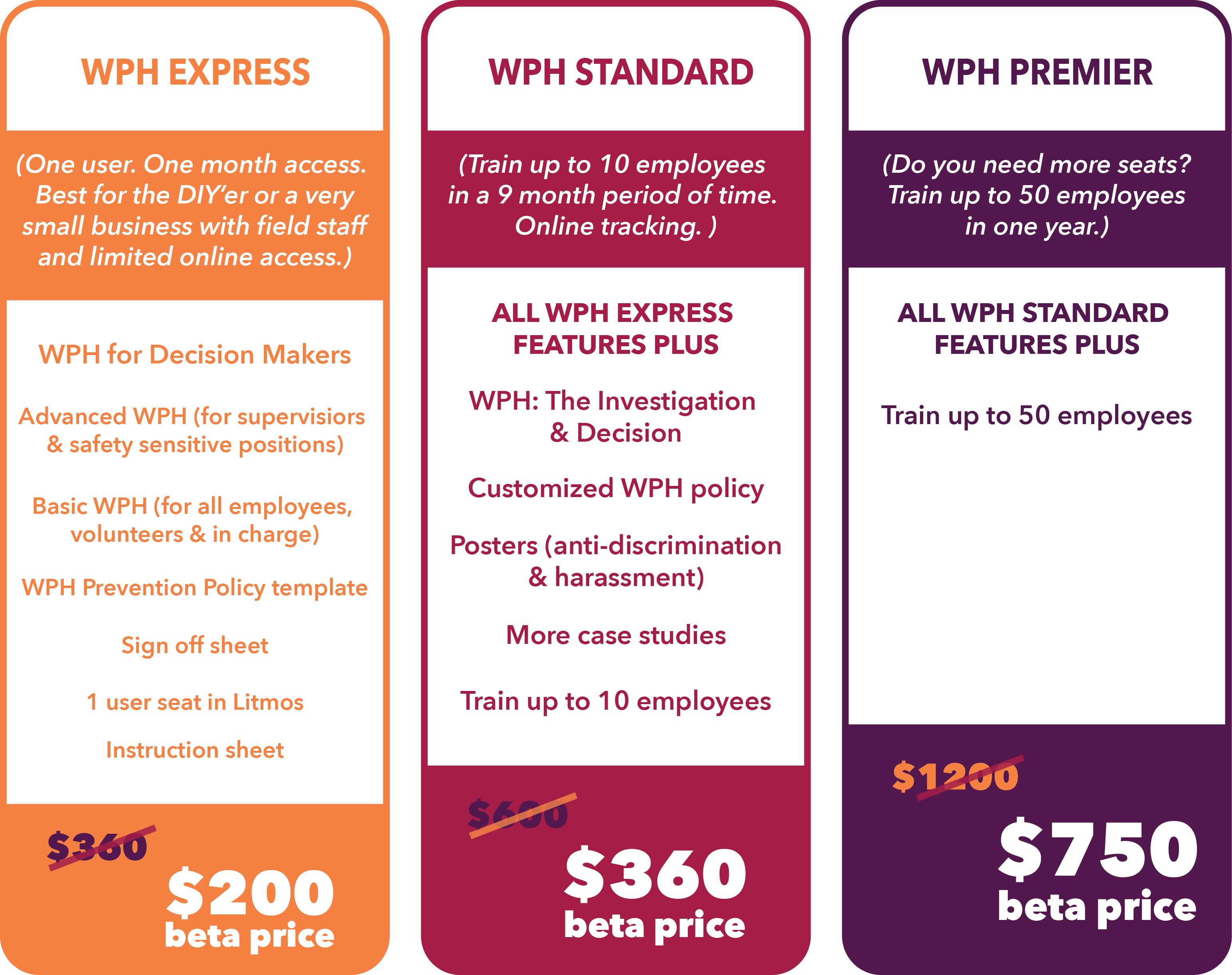 wph pricing (1)